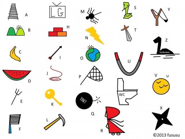 bảng chữ hình giúp nhớ nhanh từ tiếng Anh