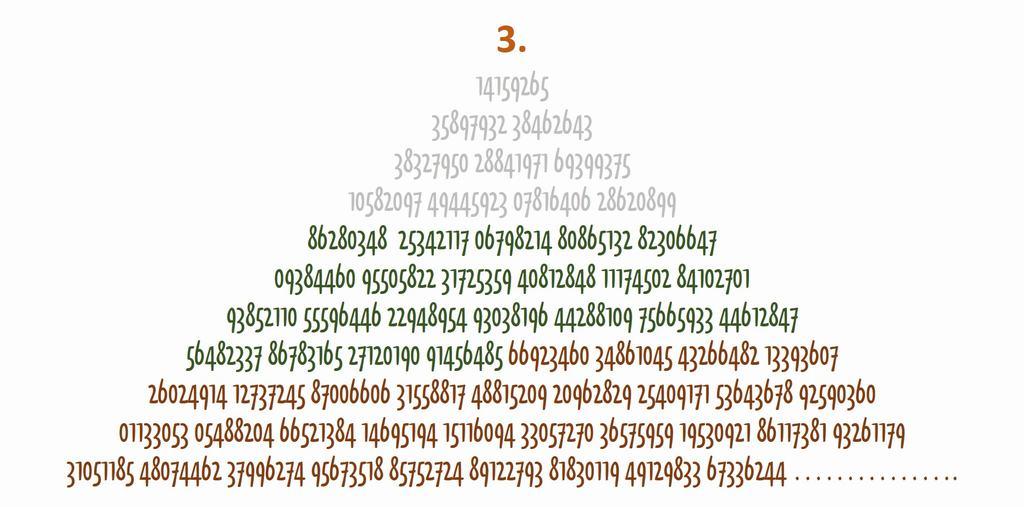 Nhớ số Pi hay chinh phục đỉnh Pi dài 512 số